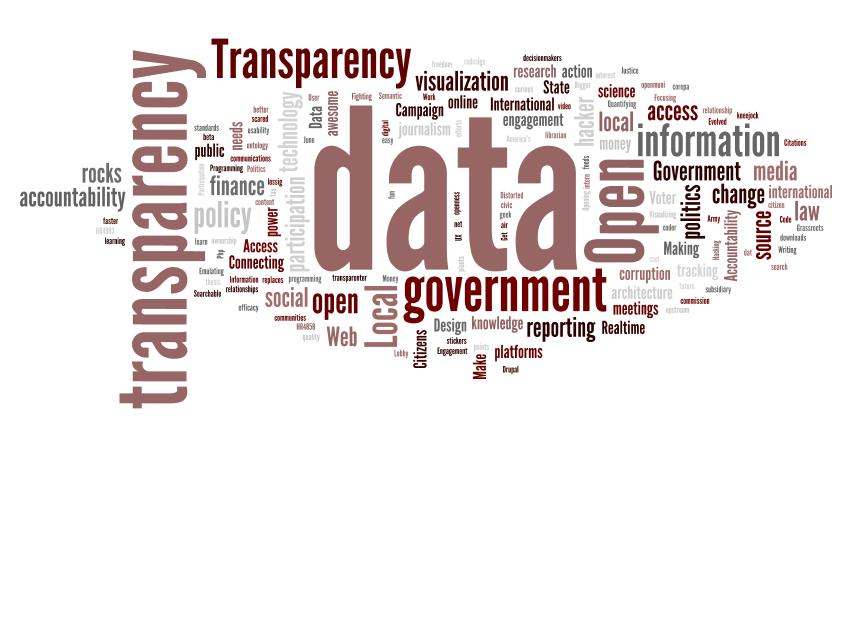 Information Transparency Word-list